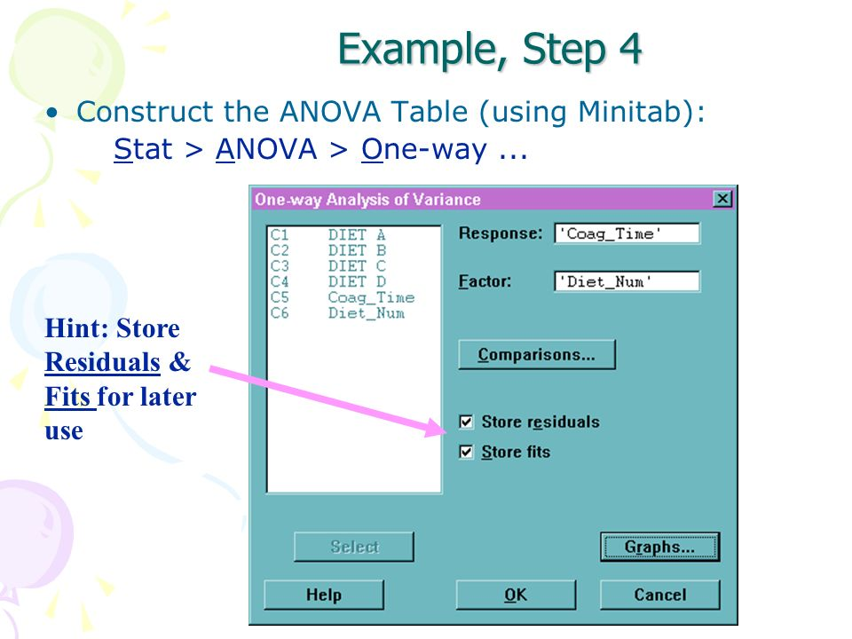Example, Step 4 Construct the ANOVA Table (using Minitab):