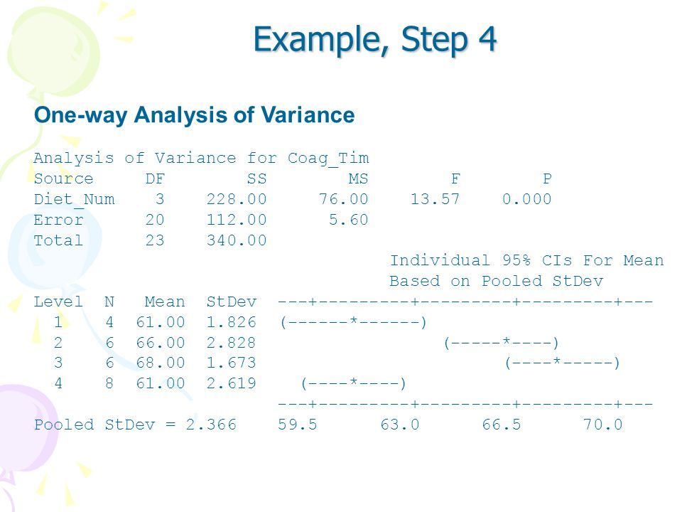 Example, Step 4 One-way Analysis of Variance