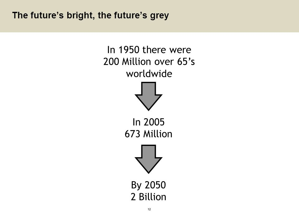 The future's bright, the future's grey