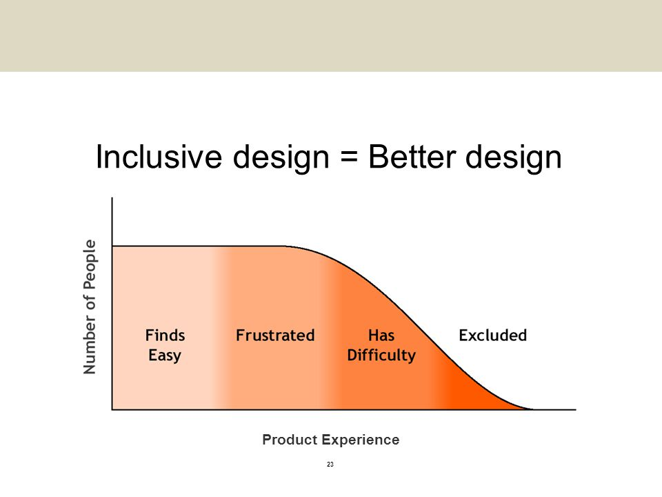Inclusive design = Better design