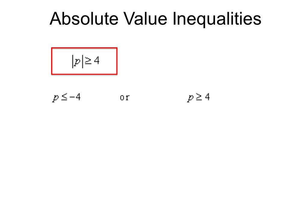Absolute Value Inequalities