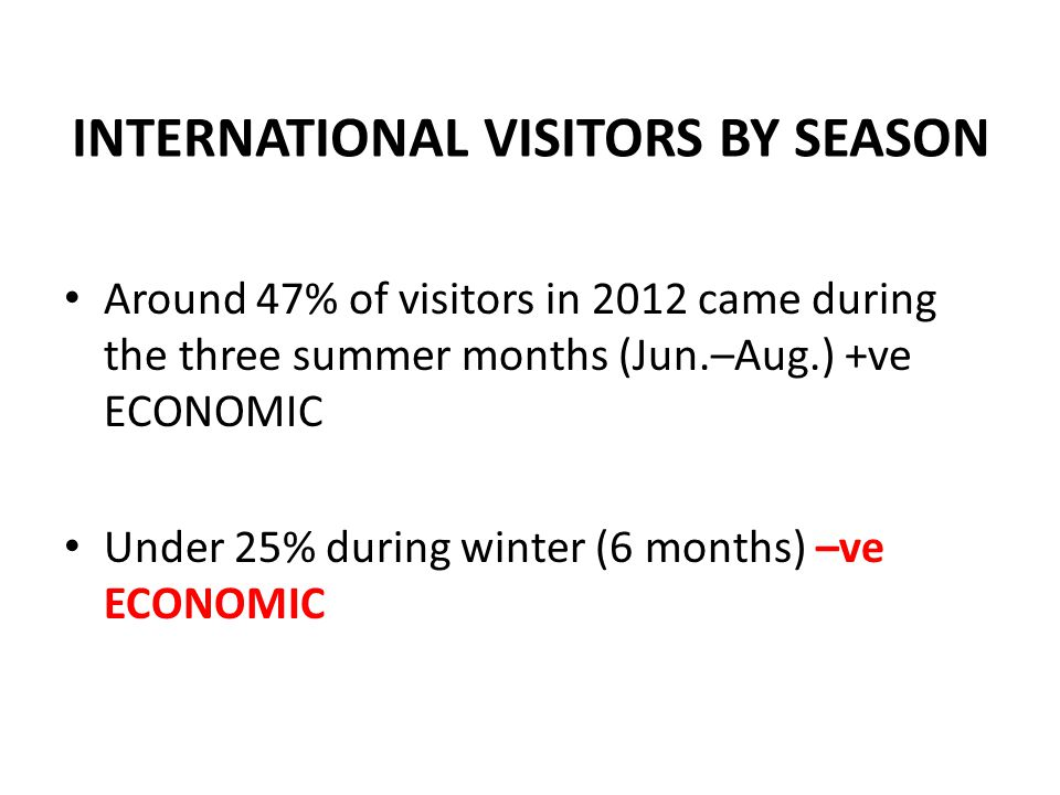 INTERNATIONAL VISITORS BY SEASON