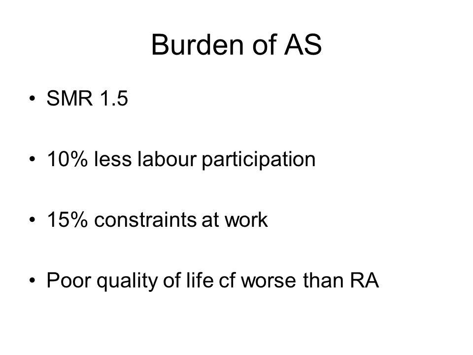 Burden of AS SMR 1.5 10% less labour participation