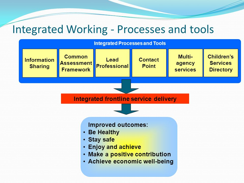 Integrated Working - Processes and tools