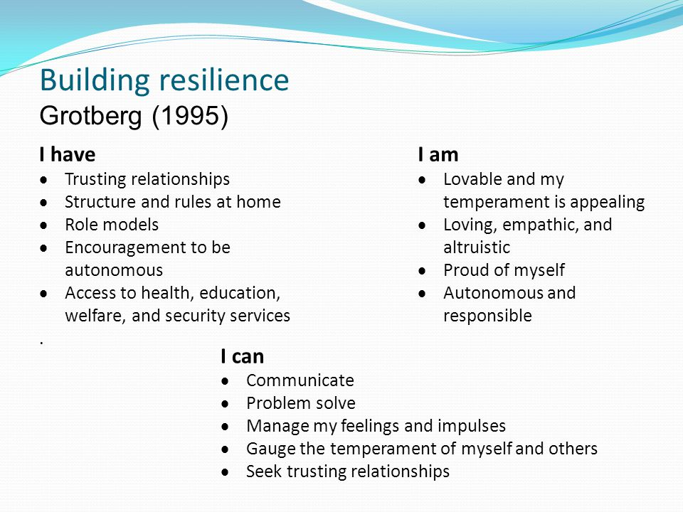 Building resilience Grotberg (1995) I have I am I can