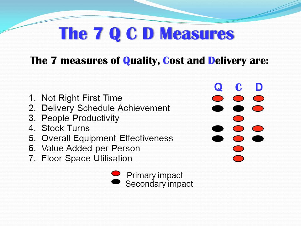 The 7 Q C D Measures The 7 measures of Quality, Cost and Delivery are: