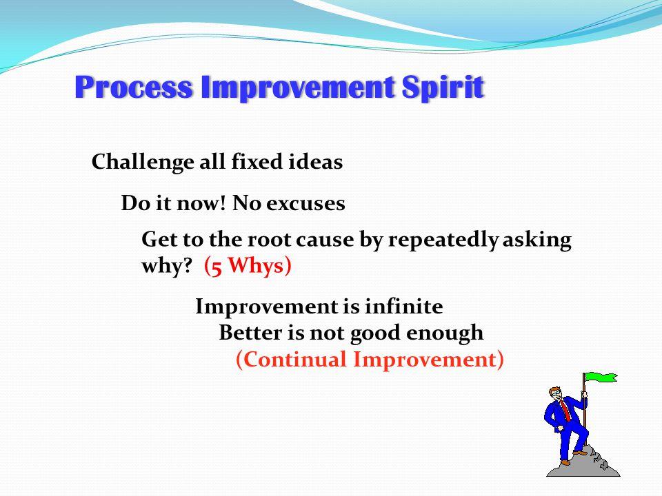 Process Improvement Spirit
