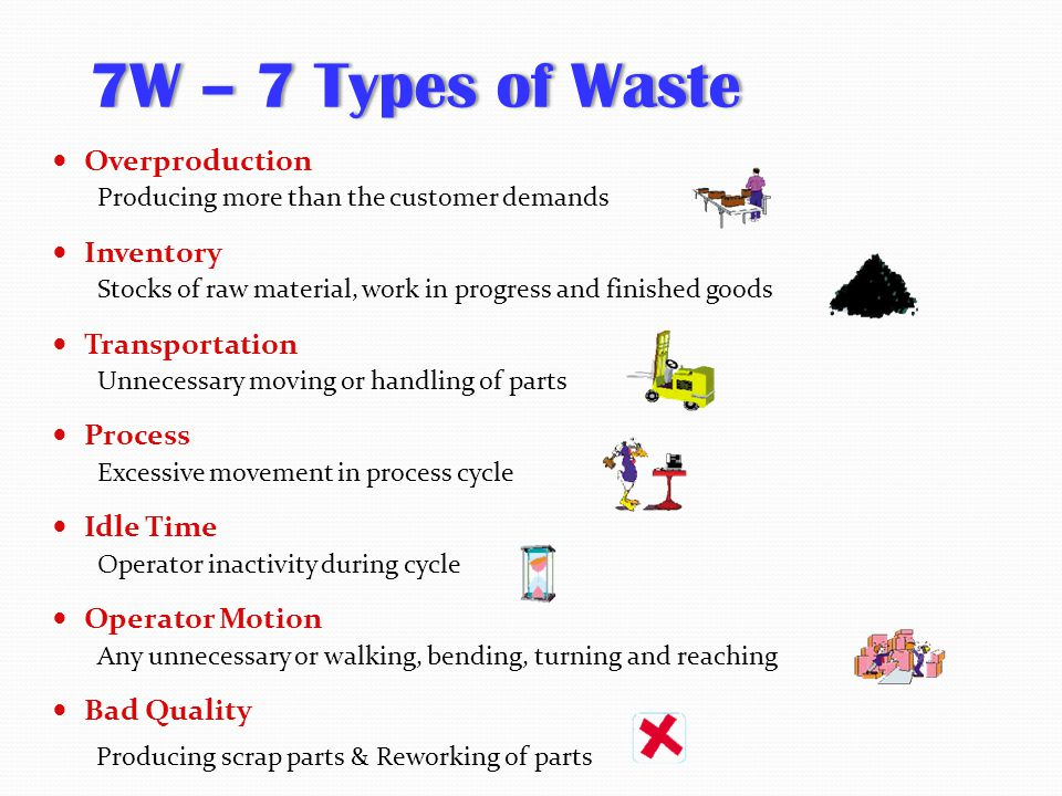 7W – 7 Types of Waste Overproduction Inventory Transportation Process