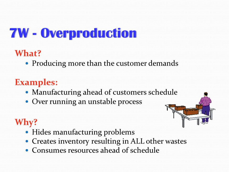 7W - Overproduction What Examples: Why