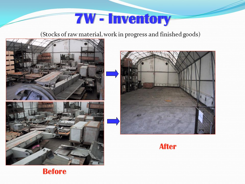 (Stocks of raw material, work in progress and finished goods)