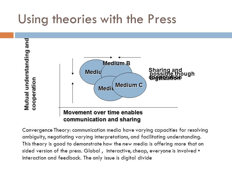 Using theories with the Press
