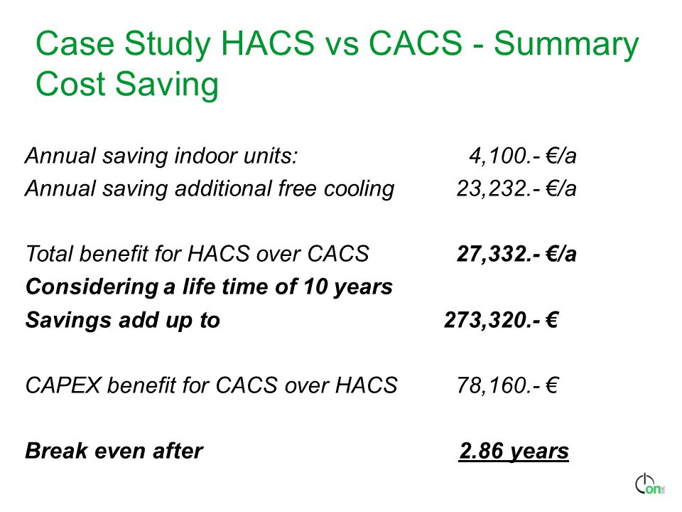 Case Study HACS vs CACS - Summary Cost Saving