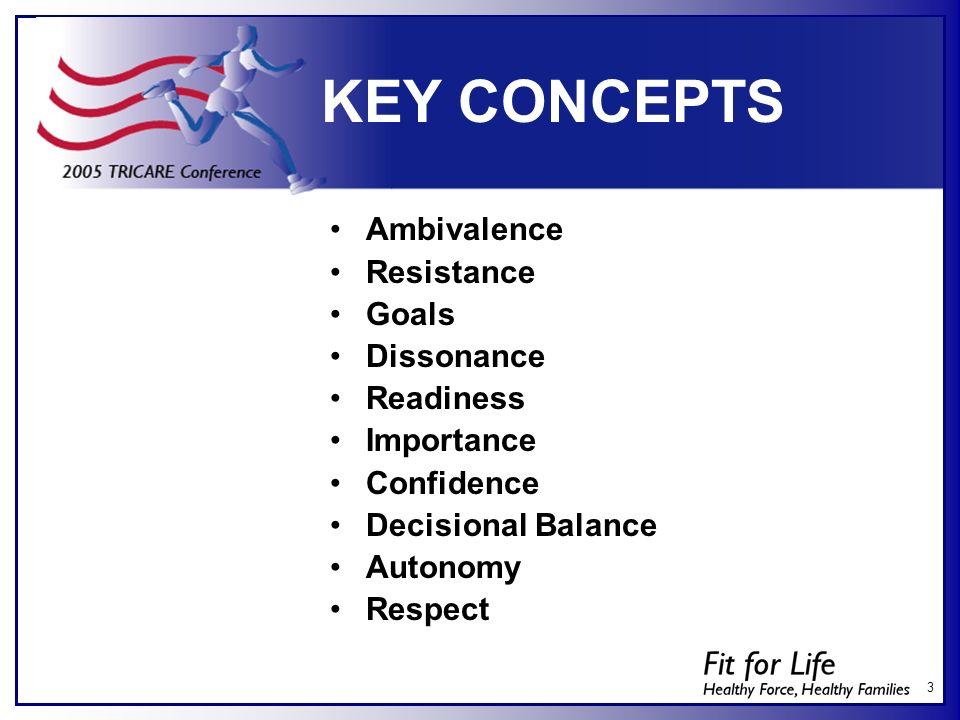KEY CONCEPTS Ambivalence Resistance Goals Dissonance Readiness