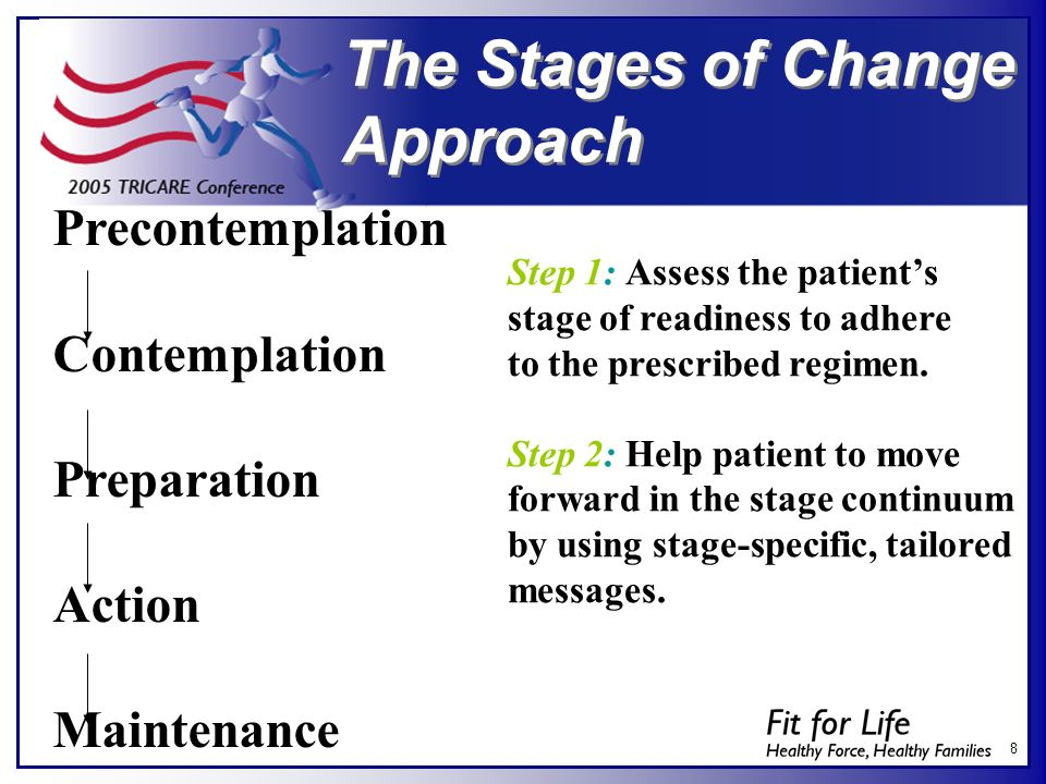 The Stages of Change Approach