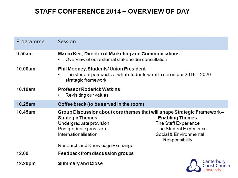 STAFF CONFERENCE 2014 – OVERVIEW OF DAY