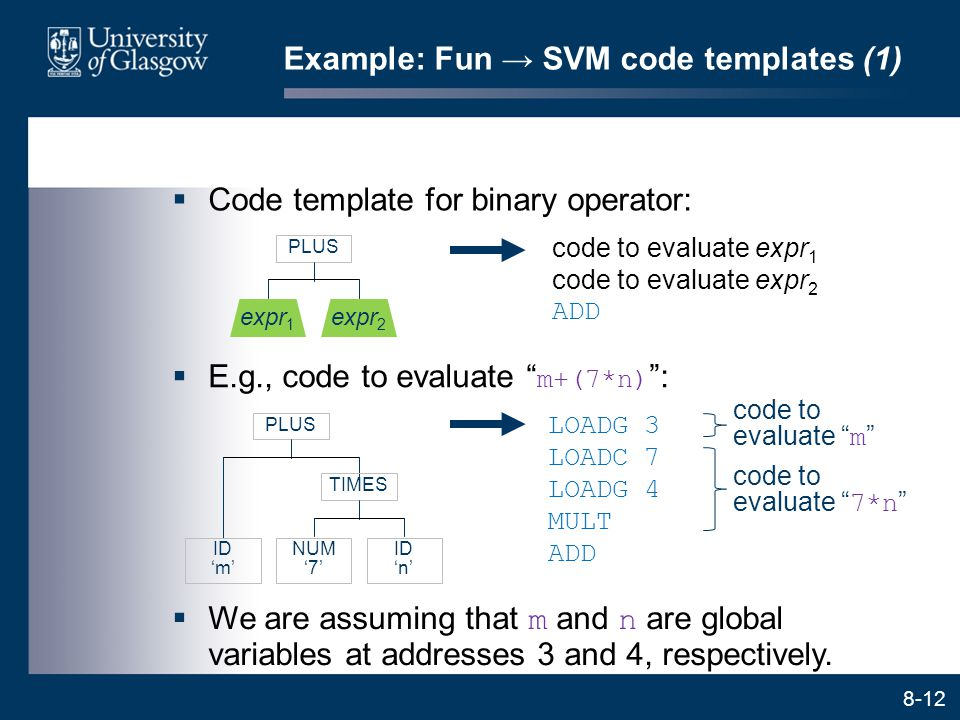 Example: Fun → SVM code templates (1)
