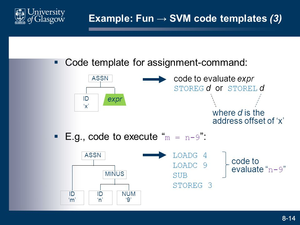 Example: Fun → SVM code templates (3)