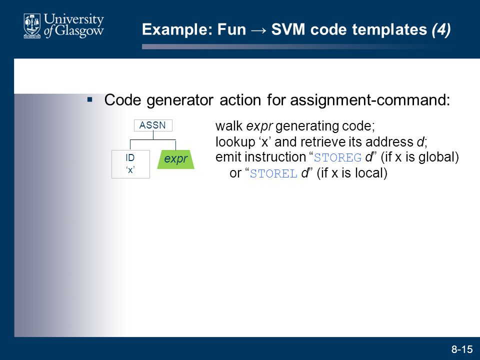Example: Fun → SVM code templates (4)