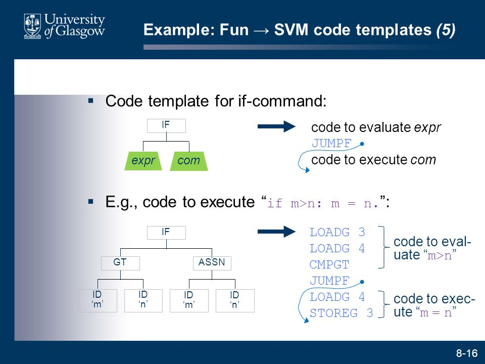 Example: Fun → SVM code templates (5)