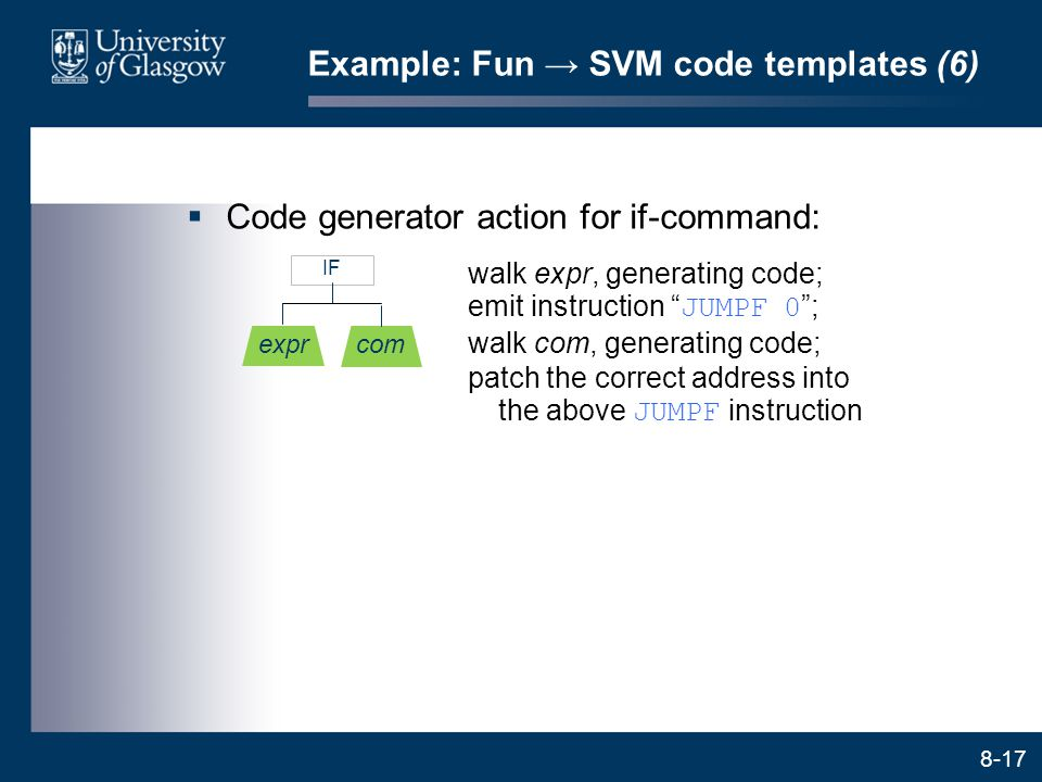 Example: Fun → SVM code templates (6)