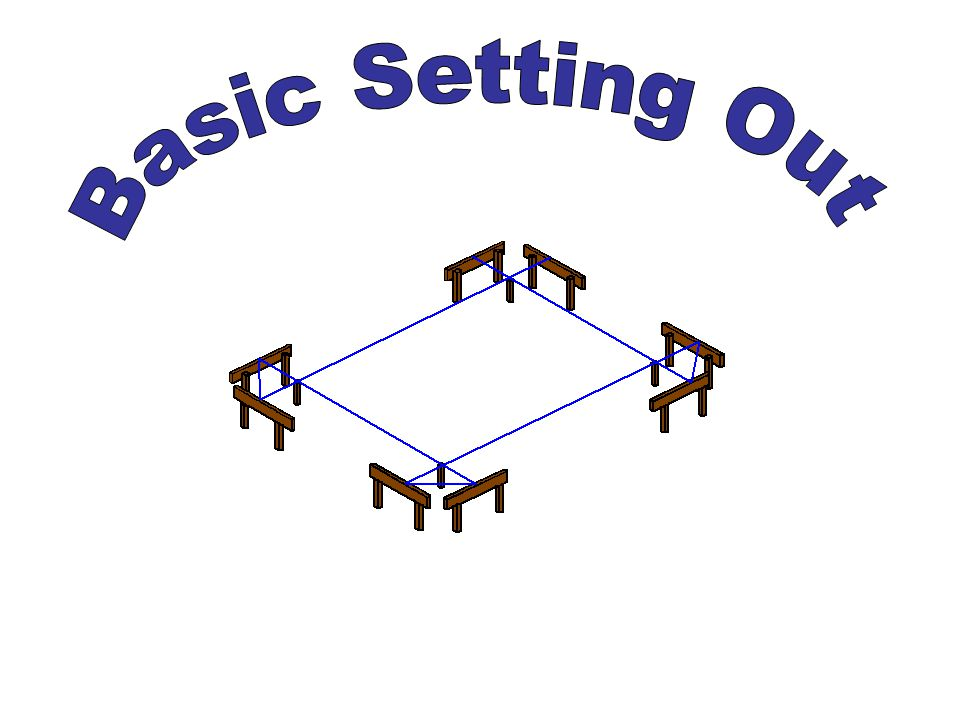 Basic Setting Out