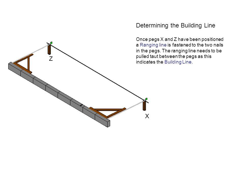 Determining the Building Line
