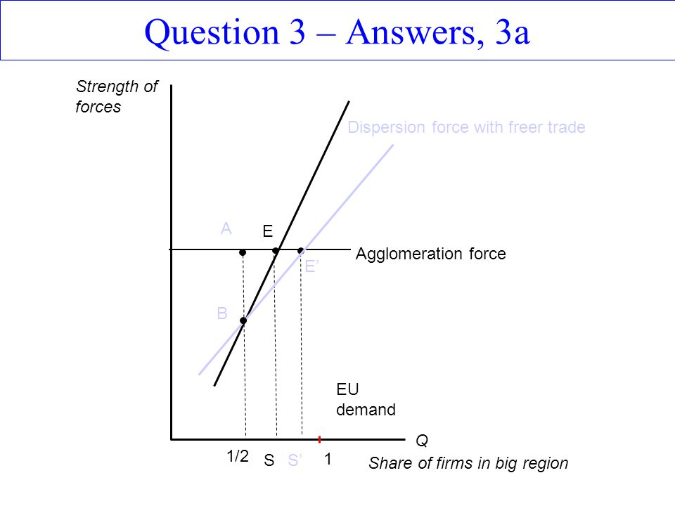 Question 3 – Answers, 3a Strength of forces Q Agglomeration force EU