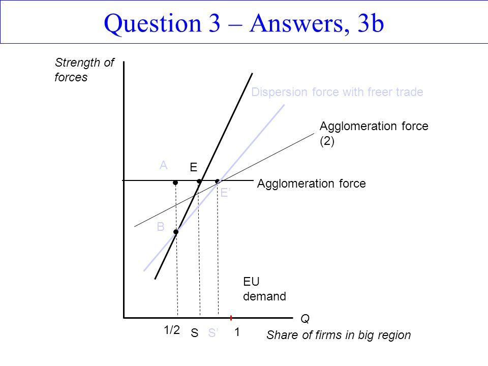 Question 3 – Answers, 3b Strength of forces Q Agglomeration force EU