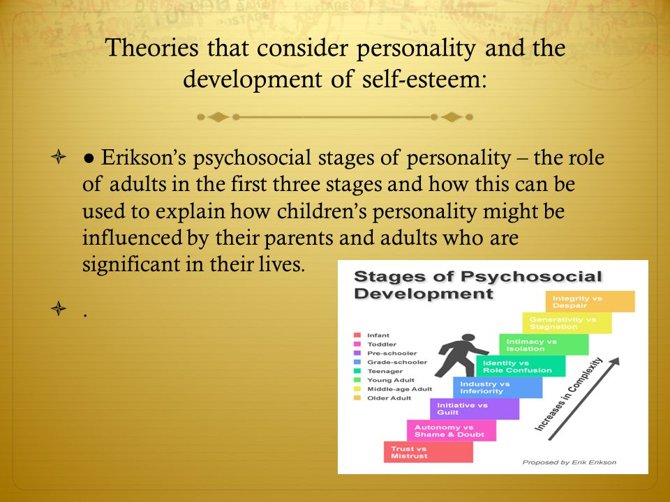 self esteem and child development essay What builds healthy self-esteem positive self-esteem helps children succeed in school and in life your course text discusses the ways that family, school, peers, mass media, and community act as socializing agents that can influence the development of self-esteem.