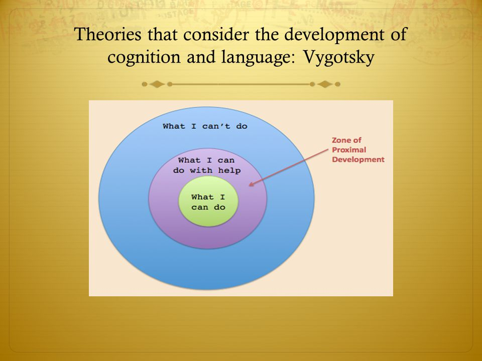 Theories that consider the development of cognition and language: Vygotsky