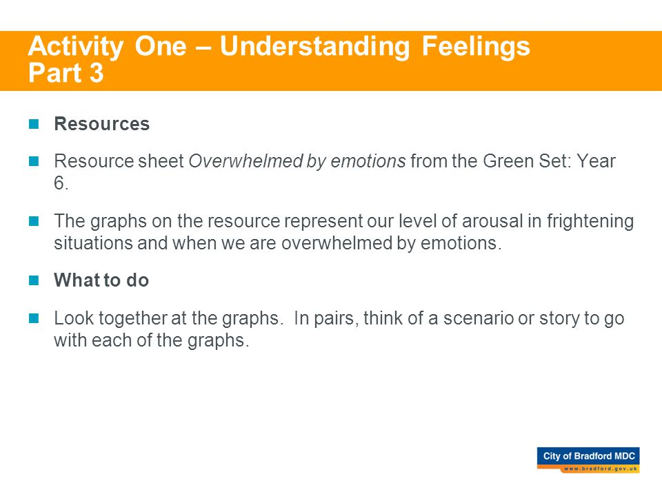 Activity One – Understanding Feelings Part 3
