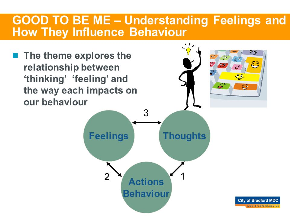 GOOD TO BE ME – Understanding Feelings and How They Influence Behaviour