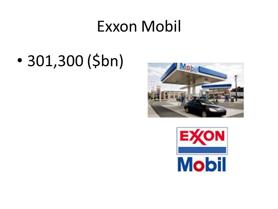 Exxon Mobil 301,300 ($bn)