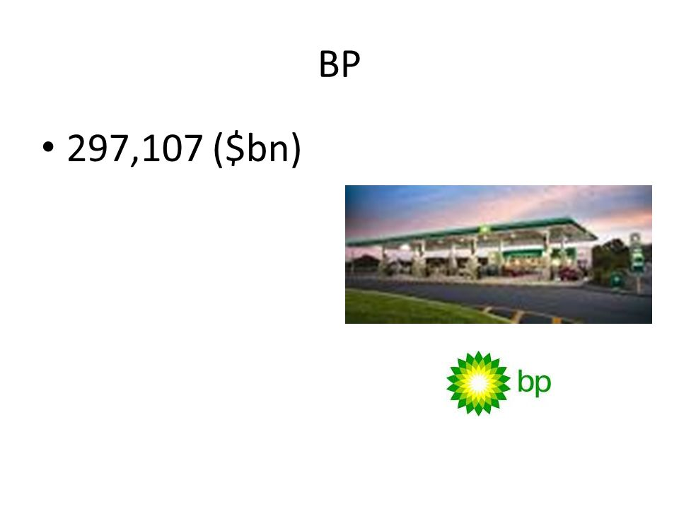 BP 297,107 ($bn)