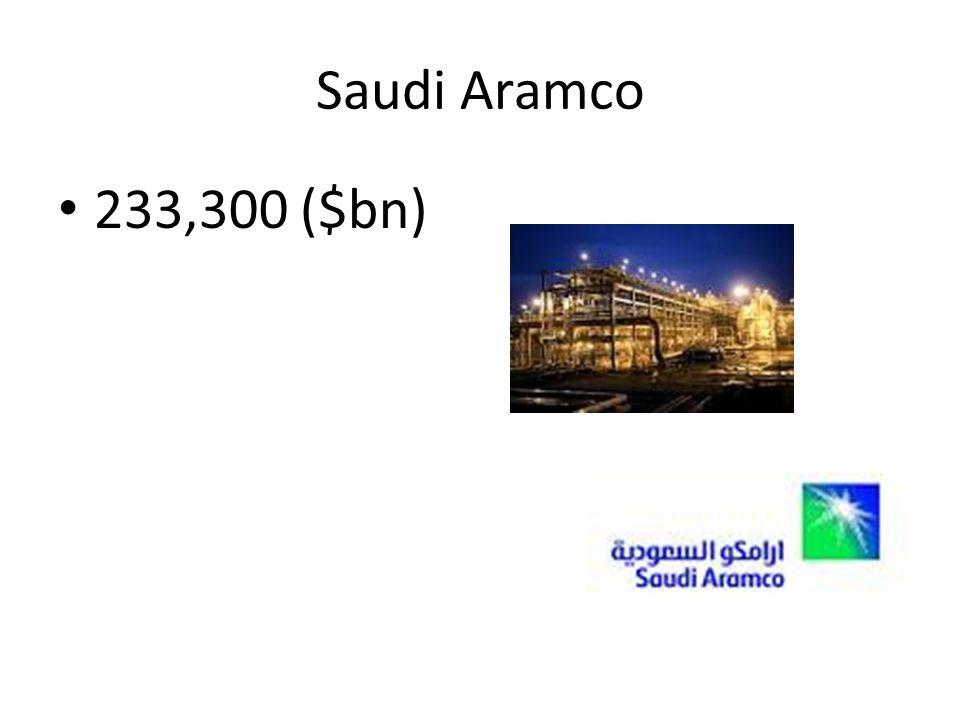 Saudi Aramco 233,300 ($bn)