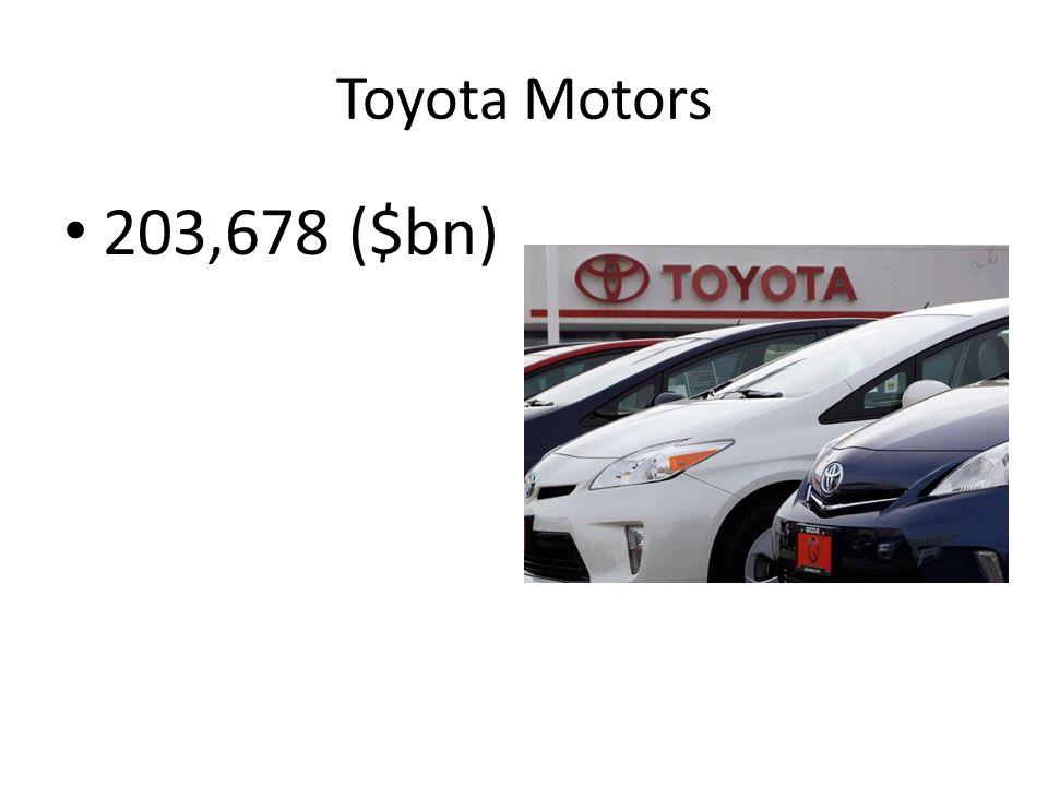 Toyota Motors 203,678 ($bn)