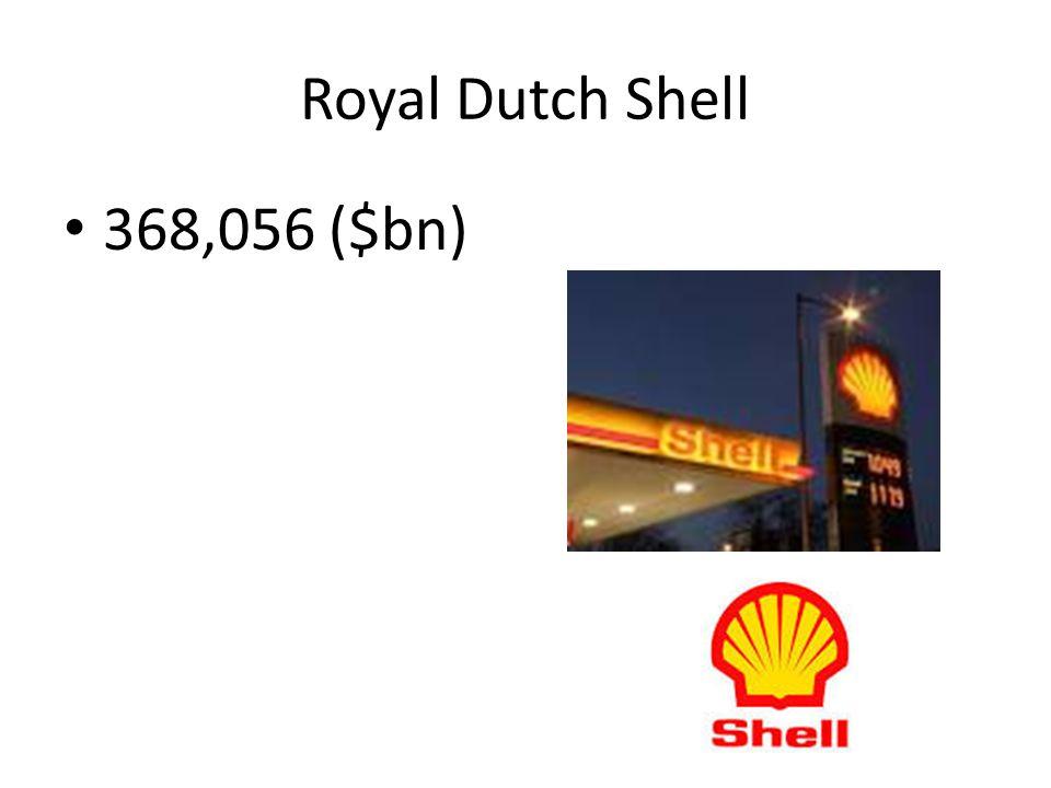 Royal Dutch Shell 368,056 ($bn)