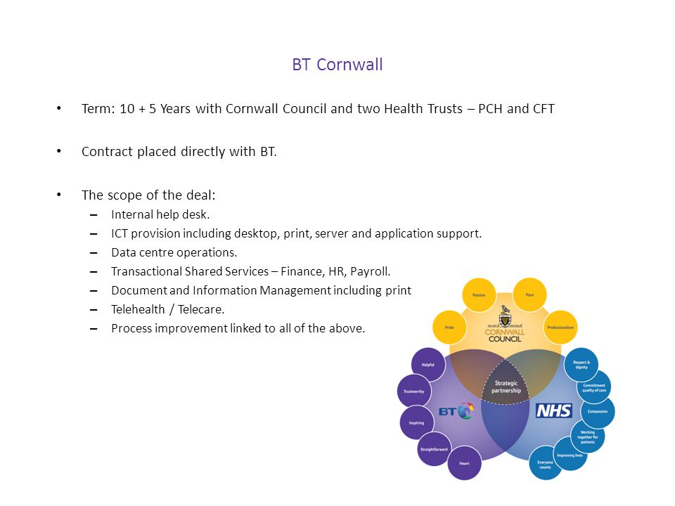 BT Cornwall Term: 10 + 5 Years with Cornwall Council and two Health Trusts – PCH and CFT. Contract placed directly with BT.