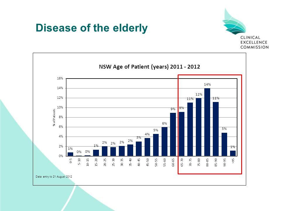 Disease of the elderly