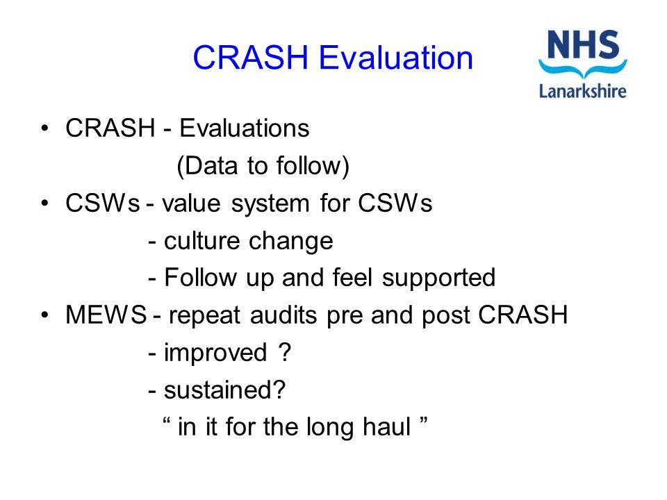 CRASH Evaluation CRASH - Evaluations (Data to follow)