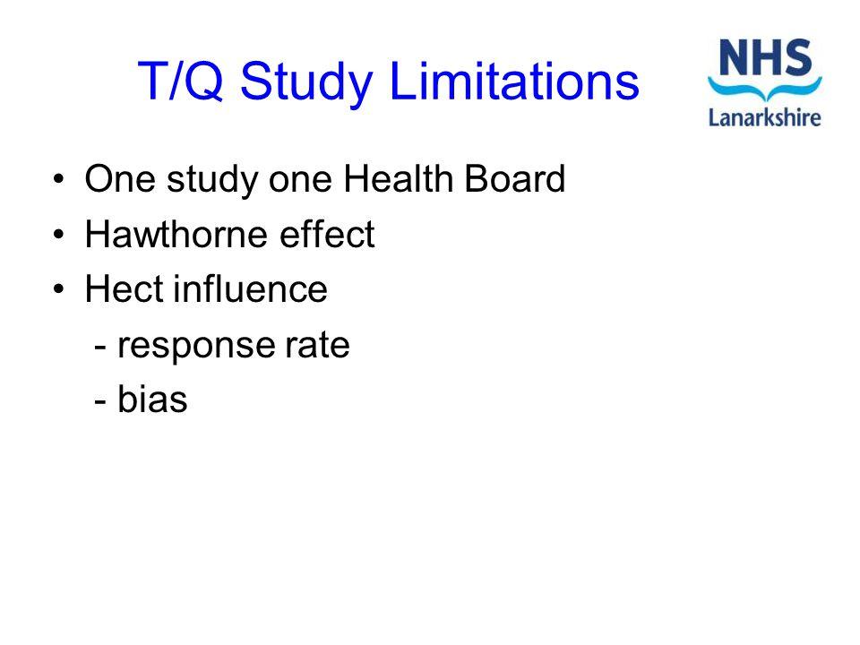T/Q Study Limitations One study one Health Board Hawthorne effect