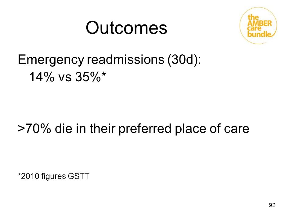 Outcomes Emergency readmissions (30d): 14% vs 35%*