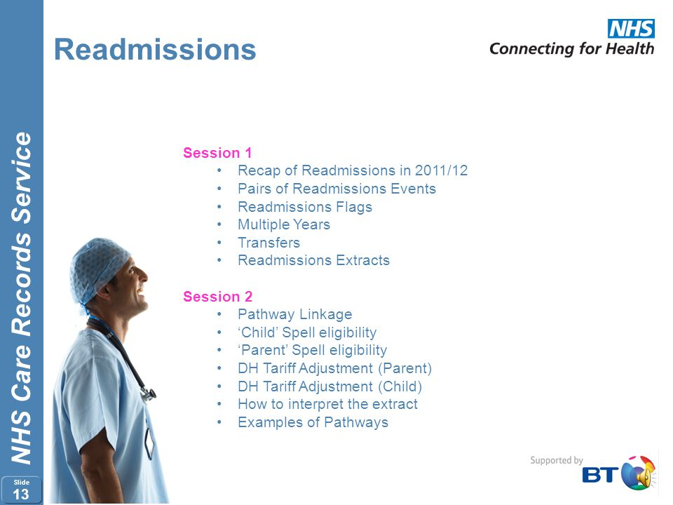 Readmissions Session 1 Recap of Readmissions in 2011/12