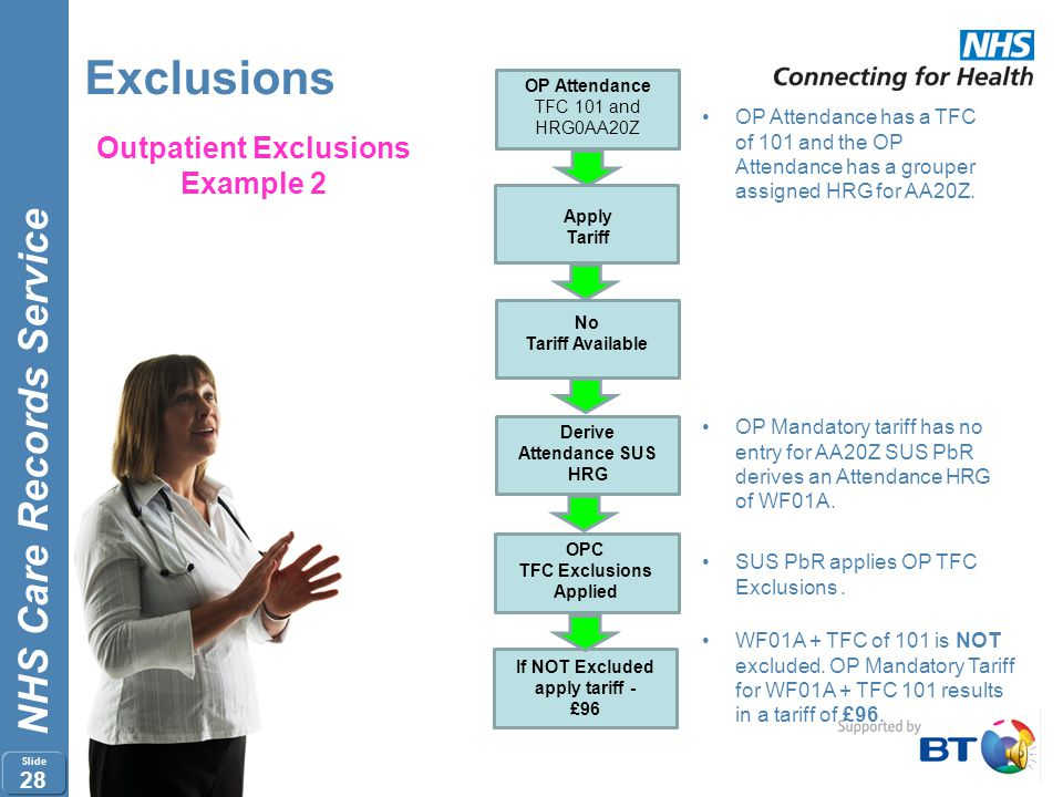 Exclusions Outpatient Exclusions Example 2