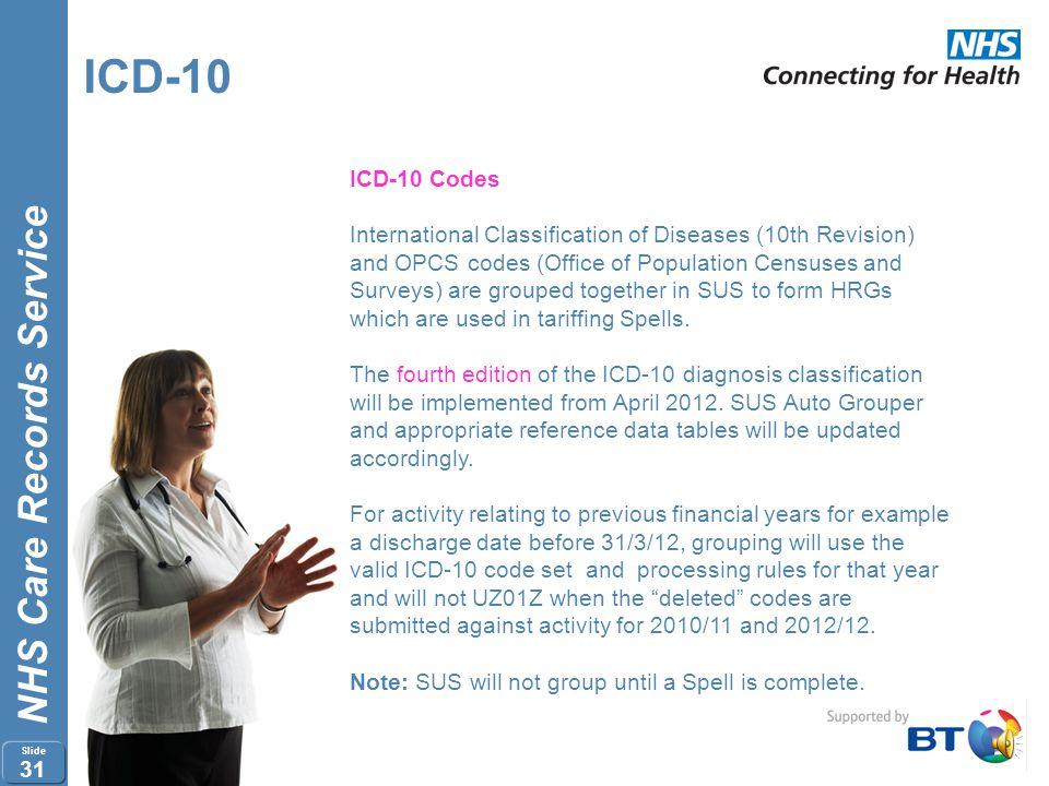 ICD-10 ICD-10 Codes.