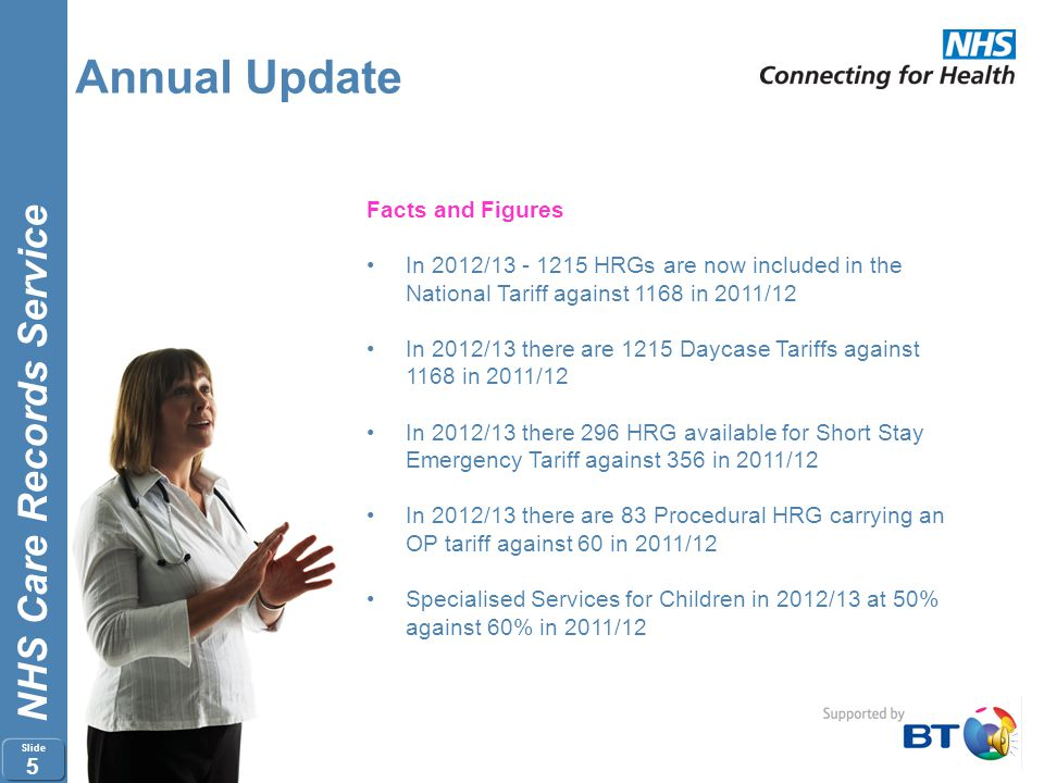 Annual Update Facts and Figures
