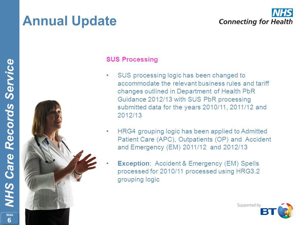 Annual Update SUS Processing