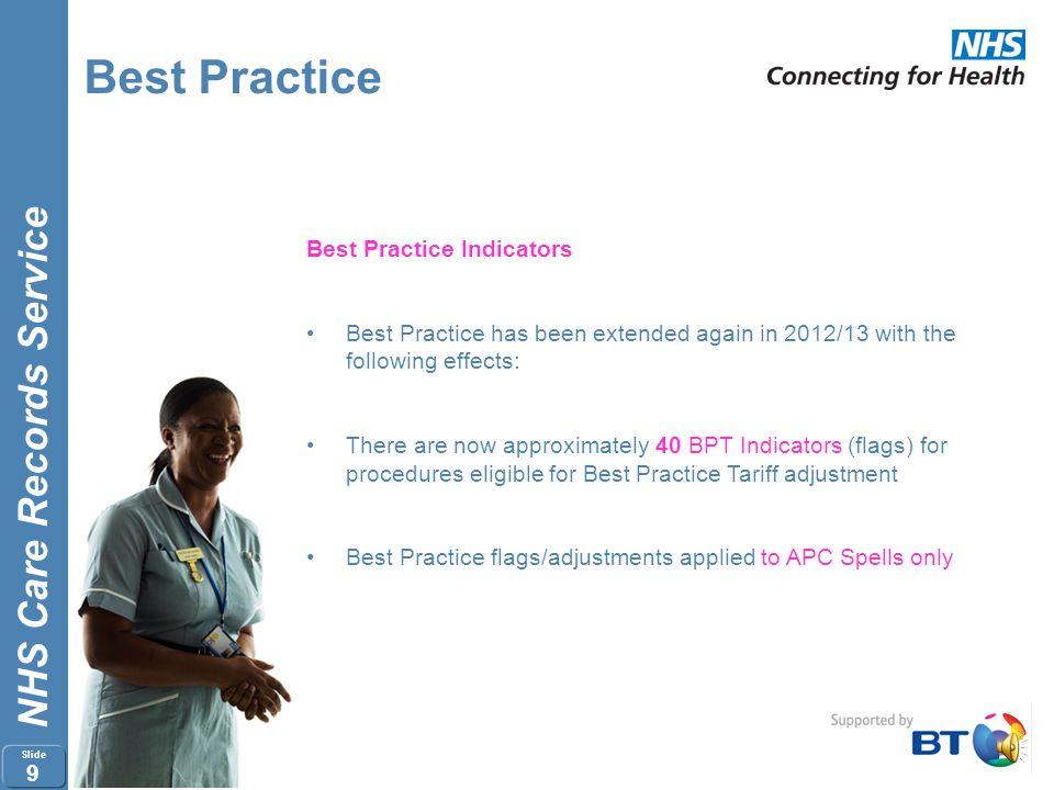 Best Practice Best Practice Indicators