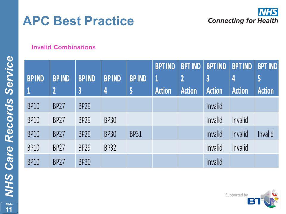 APC Best Practice Invalid Combinations
