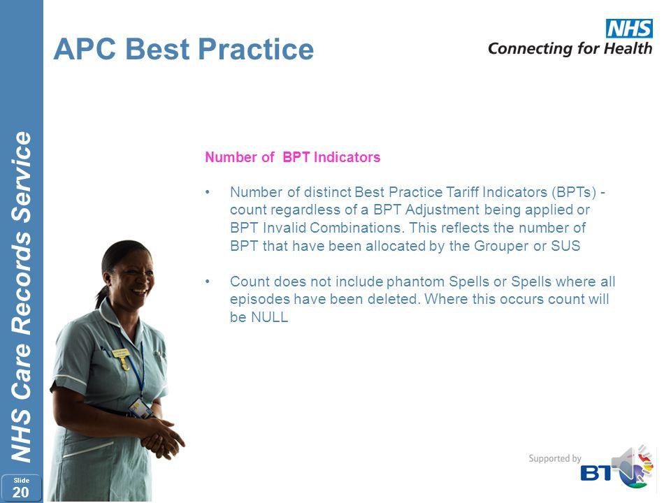 APC Best Practice Number of BPT Indicators.